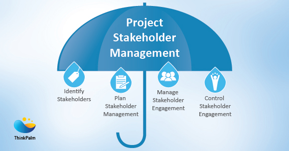 Project Stakeholder Management Knowledge Area of PMBOK